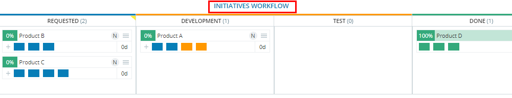 Initiative_workflow_design.png