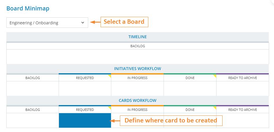 Board_minimap.png
